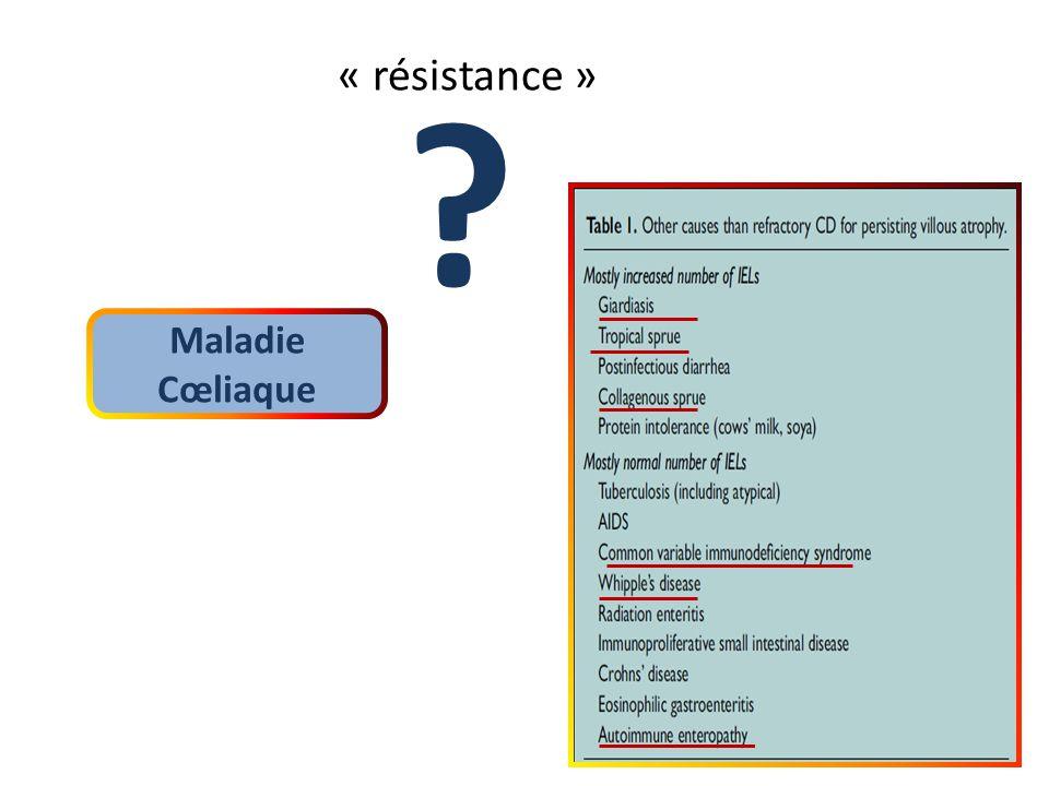 « résistance » ? Maladie Cœliaque