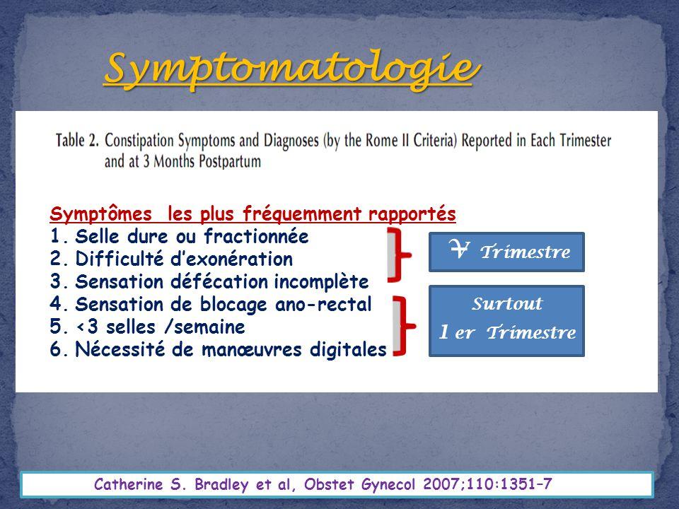 Symptomatologie Symptômes les plus fréquemment rapportés 1.Selle dure ou fractionnée 2.Difficulté dexonération 3.Sensation défécation incomplète 4.Sen