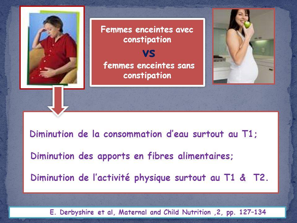 E. Derbyshire et al, Maternal and Child Nutrition,2, pp. 127–134 Femmes enceintes avec constipation vs femmes enceintes sans constipation Femmes encei