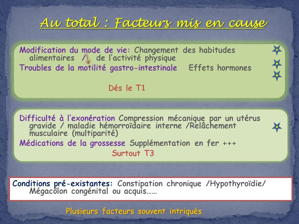 Modification du mode de vie: Changement des habitudes alimentaires / de lactivité physique Troubles de la motilité gastro-intestinale Effets hormones