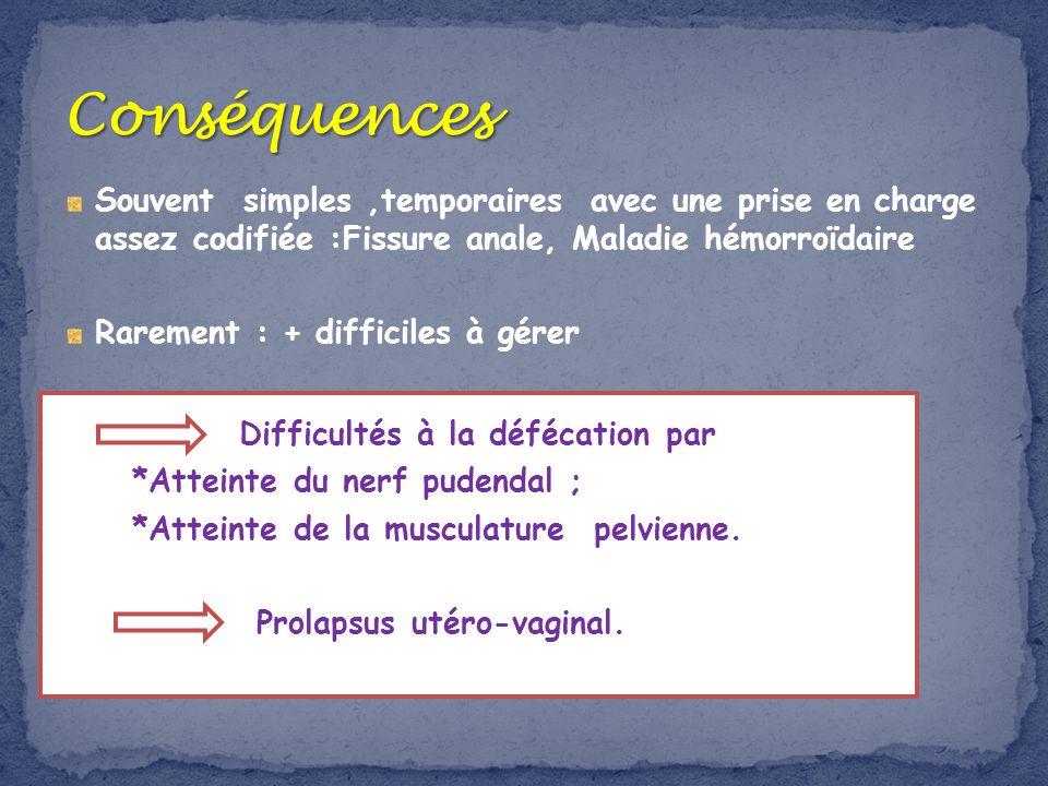 Souvent simples,temporaires avec une prise en charge assez codifiée :Fissure anale, Maladie hémorroïdaire Rarement : + difficiles à gérer Difficultés