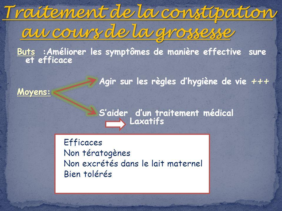 Buts Buts :Améliorer les symptômes de manière effective sure et efficace Agir sur les règles dhygiène de vie +++Moyens: Saider dun traitement médical