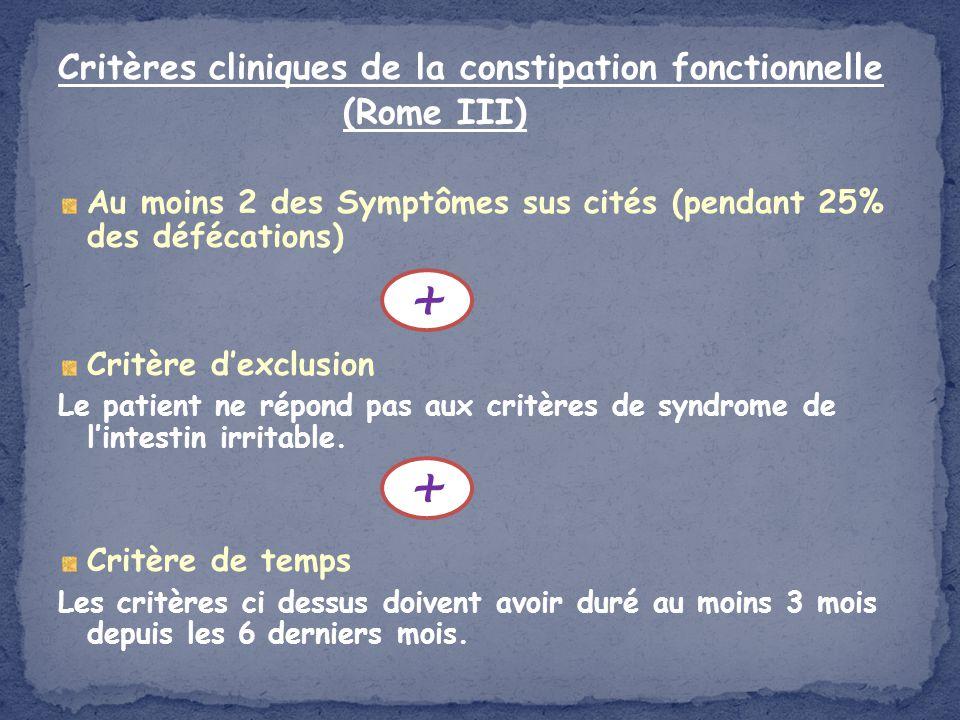 Critères cliniques de la constipation fonctionnelle (Rome III) Au moins 2 des Symptômes sus cités (pendant 25% des défécations) Critère dexclusion Le