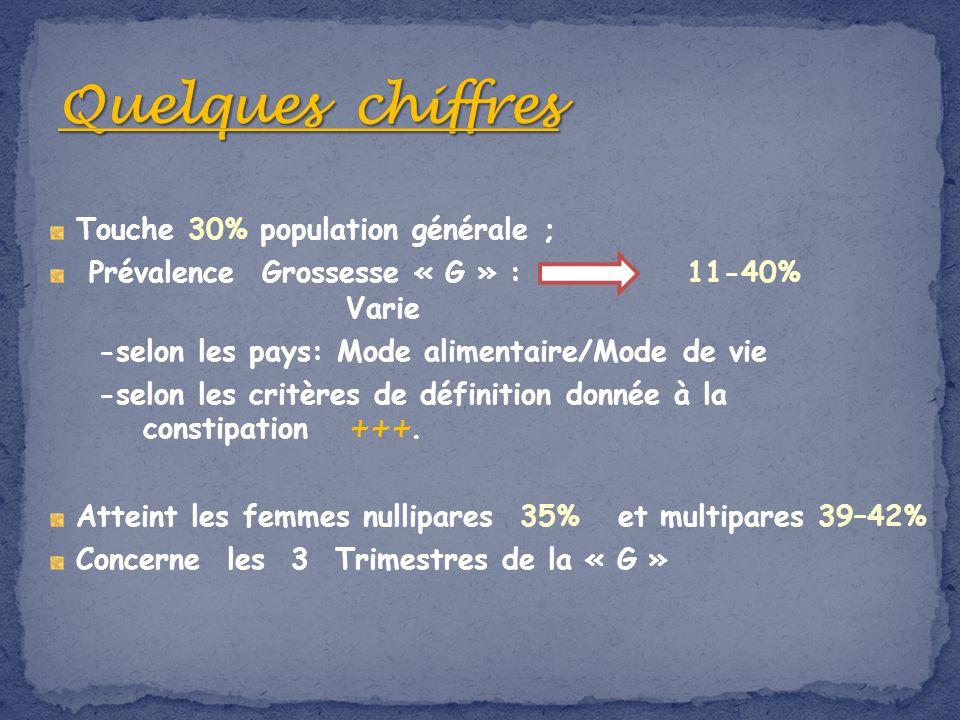 Touche 30% population générale ; Prévalence Grossesse « G » : 11-40% Varie -selon les pays: Mode alimentaire/Mode de vie -selon les critères de défini