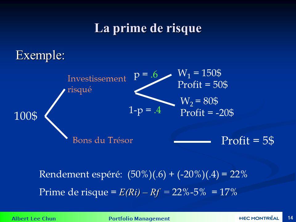 Albert Lee Chun Portfolio Management 14 La prime de risque Exemple: W 2 = 80$ Profit = -20$ W 1 = 150$ Profit = 50$ p =.6 100$ Investissement risqué Bons du Trésor Profit = 5$ Rendement espéré: (50%)(.6) + (-20%)(.4) = 22% E(Ri) – Rf Prime de risque = E(Ri) – Rf = 22%-5% = 17% 1-p =.4