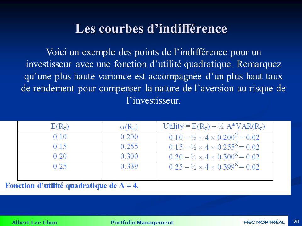 Albert Lee Chun Portfolio Management 20 Les courbes dindifférence Voici un exemple des points de lindifférence pour un investisseur avec une fonction dutilité quadratique.