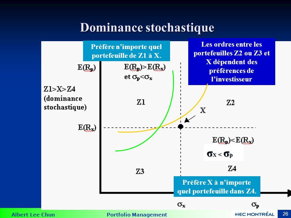 Albert Lee Chun Portfolio Management 26 Dominance stochastique Dominance stochastique Préfère nimporte quel portefeuille de Z1 à X. Préfère X à nimpor