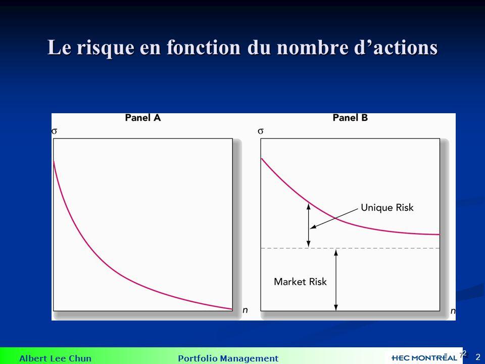 Albert Lee Chun Portfolio Management 13 Aversion au risque Si on a deux choix dactifs avec le même taux de rendement, les investisseurs qui ont une aversion au risque vont sélectionner lactif avec le niveau de risque le plus bas.