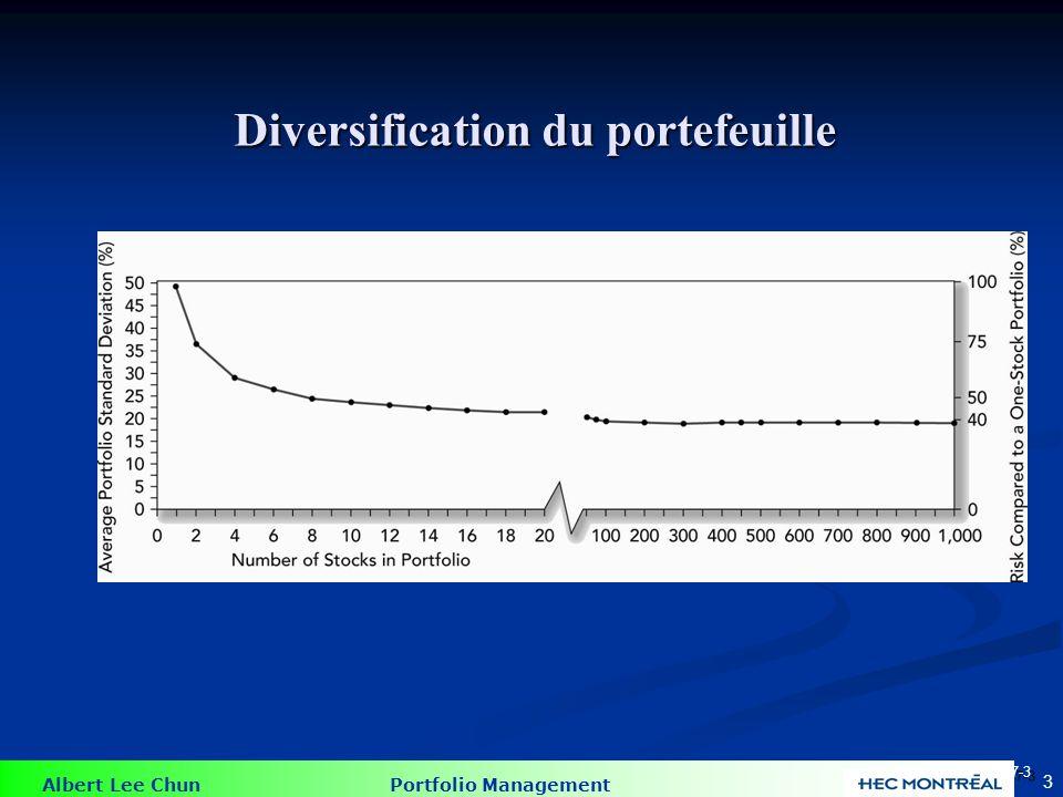 Albert Lee Chun Portfolio Management 64 Exemple Exemple: : Exemple: Supposons quil ny a que deux portefeuilles: AB A,B A,B E(r)10%14% 0.2 15%20% Trouvez le portefeuille optimal pour un investisseur ayant une utilité quadratique de A = 3.