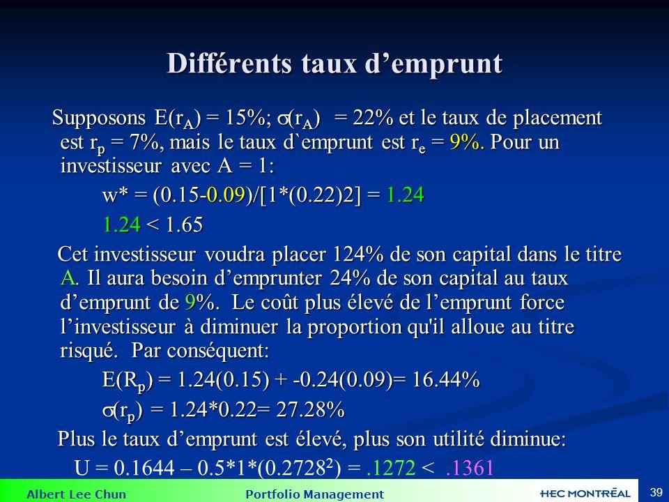 Albert Lee Chun Portfolio Management 39 Différents taux demprunt Supposons E(r A ) = 15%; (r A ) = 22% et le taux de placement est r p = 7%, mais le t