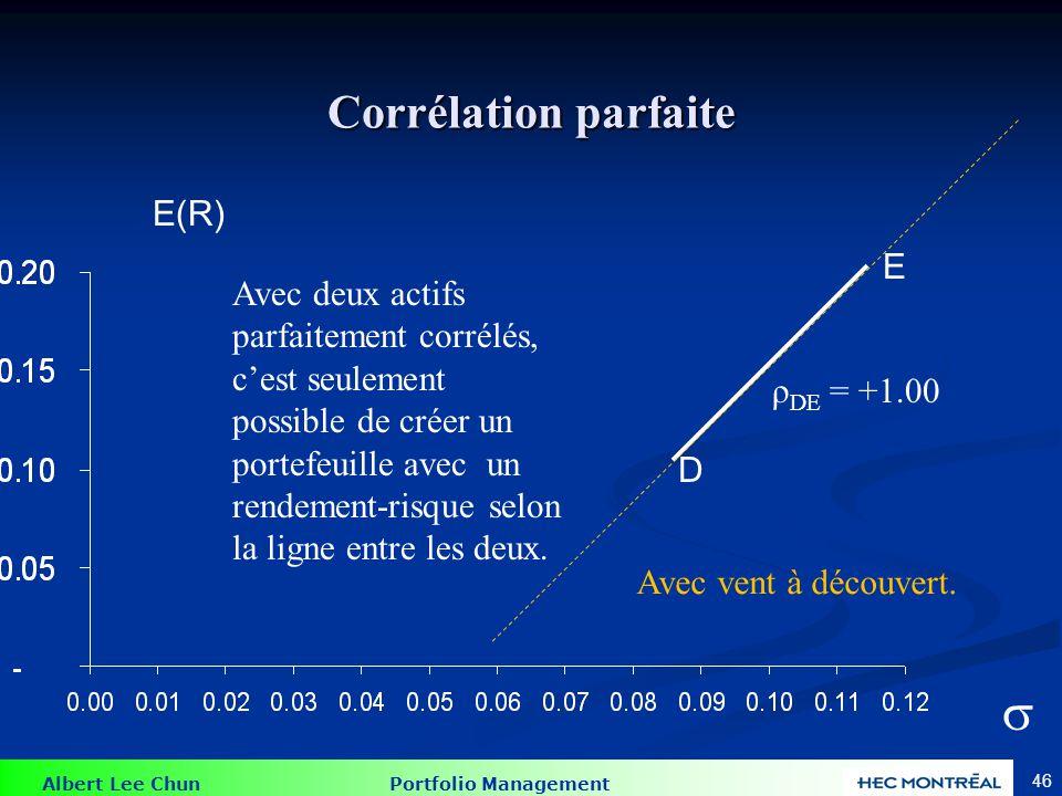 Albert Lee Chun Portfolio Management 46 Corrélation parfaite E(R) ρ DE = +1.00 D E Avec deux actifs parfaitement corrélés, cest seulement possible de créer un portefeuille avec un rendement-risque selon la ligne entre les deux.