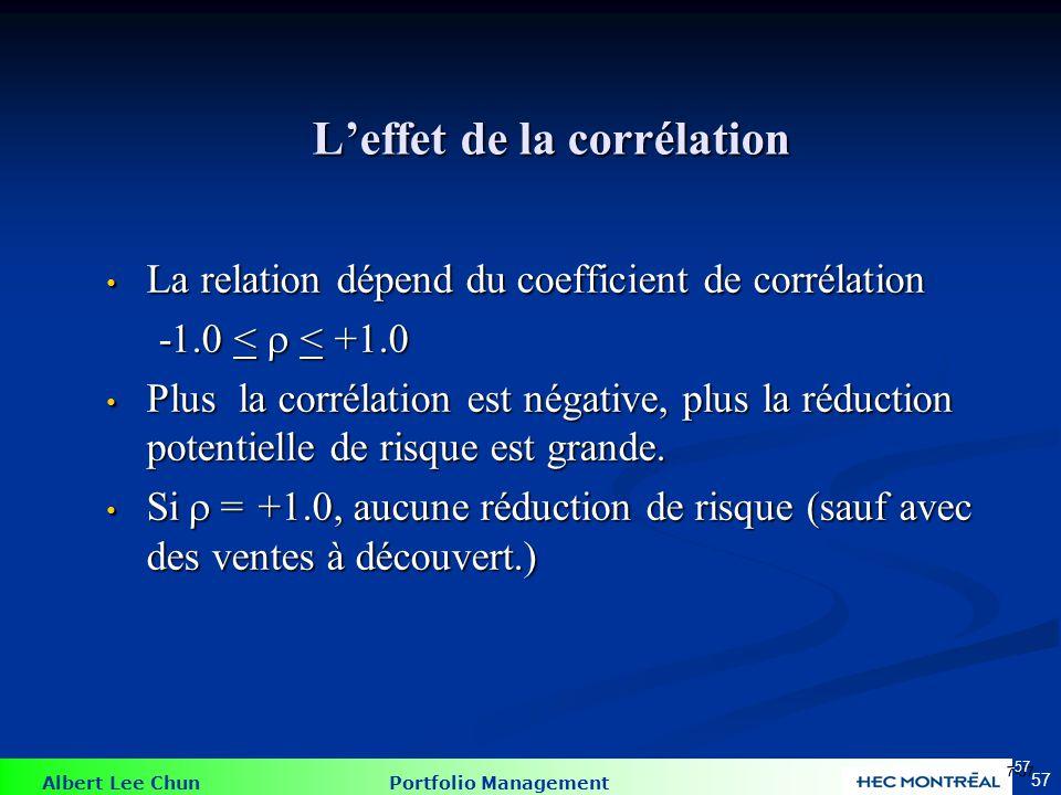 Albert Lee Chun Portfolio Management 57 La relation dépend du coefficient de corrélation La relation dépend du coefficient de corrélation -1.0 < < +1.