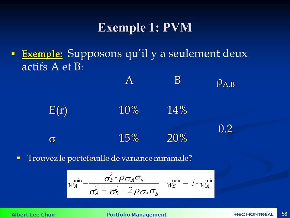 Albert Lee Chun Portfolio Management 58 Exemple 1: PVM Exemple: : Exemple: Supposons quil y a seulement deux actifs A et B : AB A,B A,B E(r)10%14% 0.2 15%20% Trouvez le portefeuille de variance minimale.