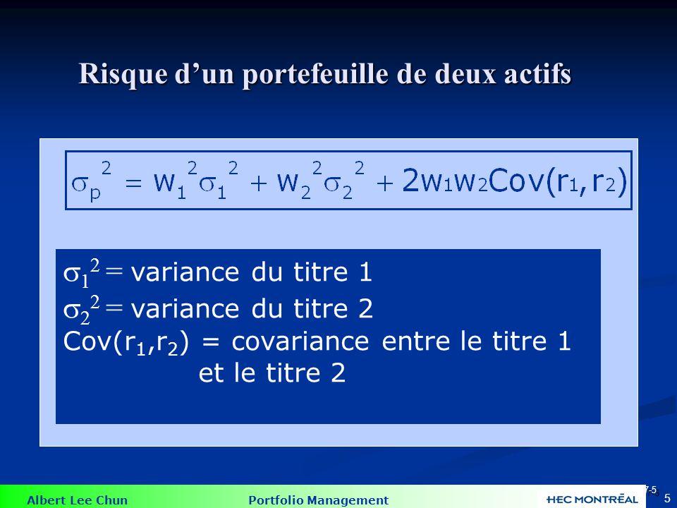 Albert Lee Chun Portfolio Management 5 1 2 = variance du titre 1 2 2 = variance du titre 2 Cov(r 1,r 2 ) = covariance entre le titre 1 et le titre 2 R
