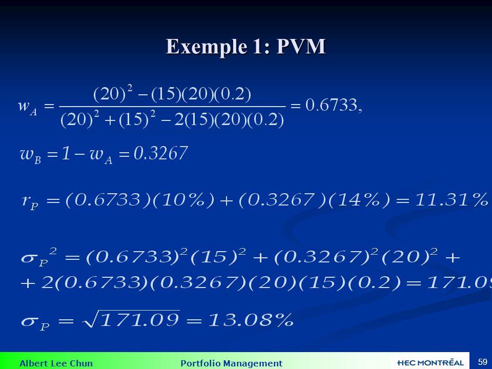 Albert Lee Chun Portfolio Management 59 Exemple 1: PVM