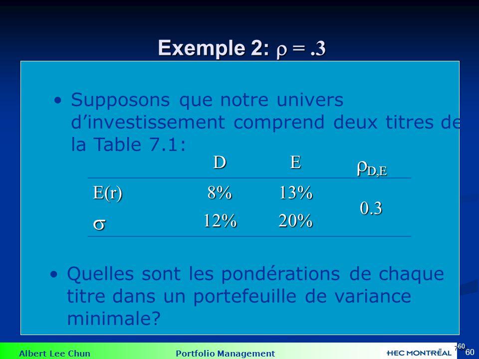 Albert Lee Chun Portfolio Management 60 Exemple 2: =.3 Supposons que notre univers dinvestissement comprend deux titres de la Table 7.1: DE D,E D,E E(