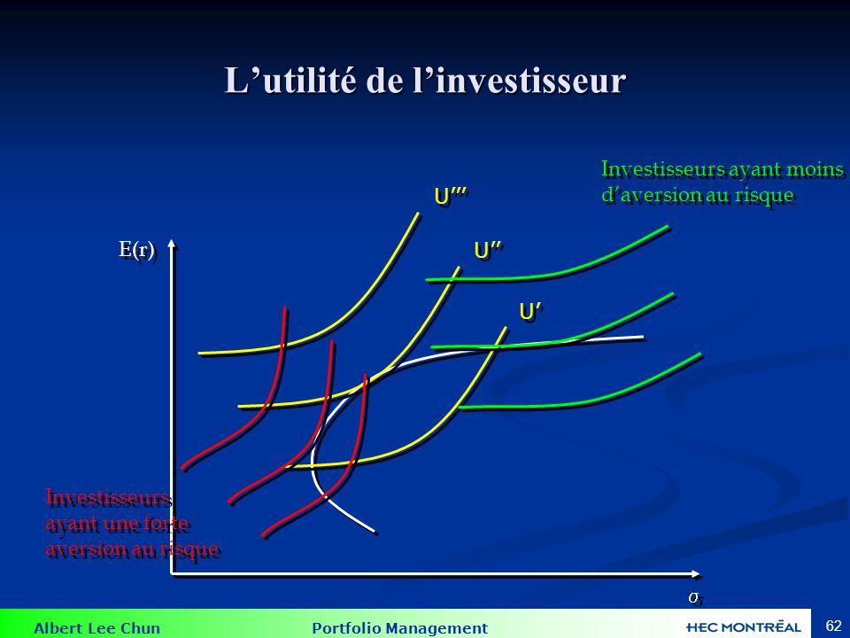 Albert Lee Chun Portfolio Management 62 Lutilité de linvestisseur E(r) Investisseurs ayant une forte aversion au risque U U U U U U Investisseurs ayan