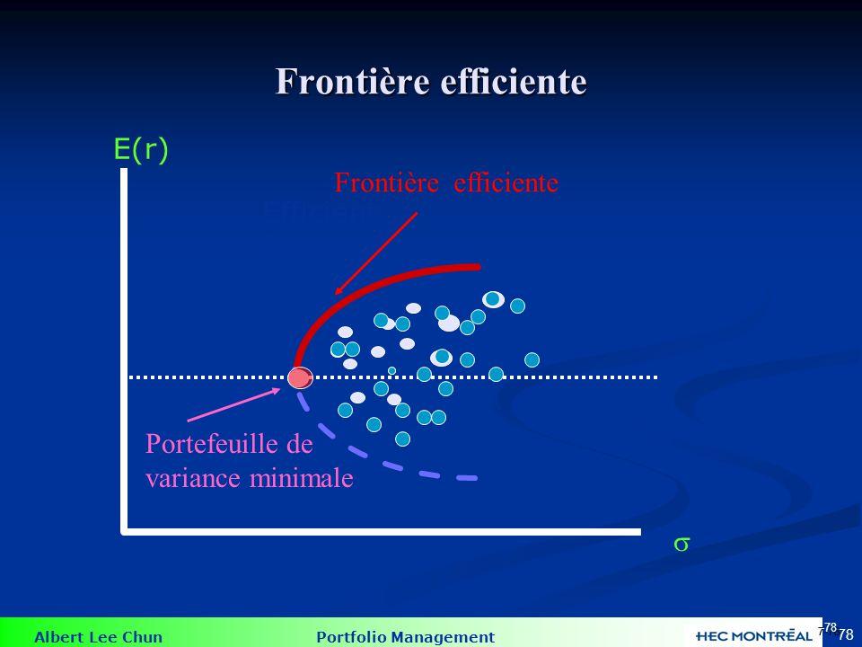 Albert Lee Chun Portfolio Management 78 E(r) Efficient frontier Frontière efficiente 7-78 Frontière efficiente Portefeuille de variance minimale