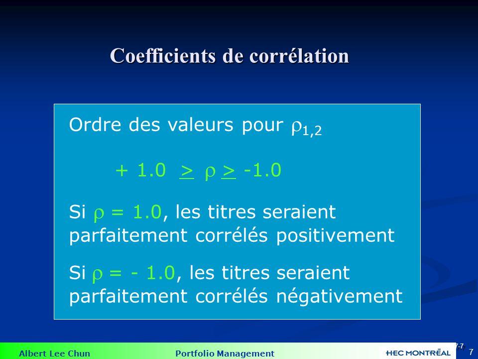 Albert Lee Chun Portfolio Management 7 Ordre des valeurs pour 1,2 + 1.0 > > -1.0 Si = 1.0, les titres seraient parfaitement corrélés positivement Si =