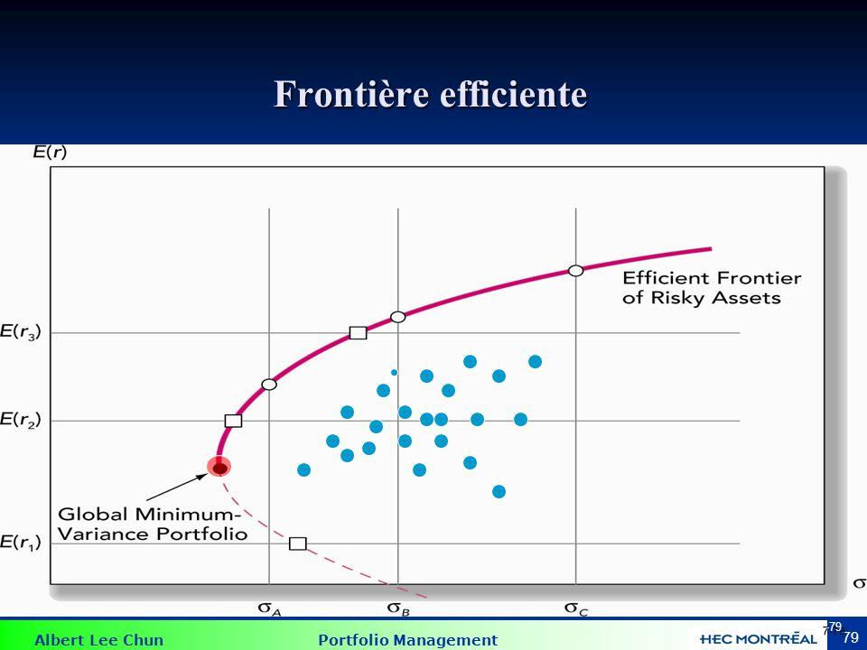 Albert Lee Chun Portfolio Management 79 Frontière efficiente 7-79