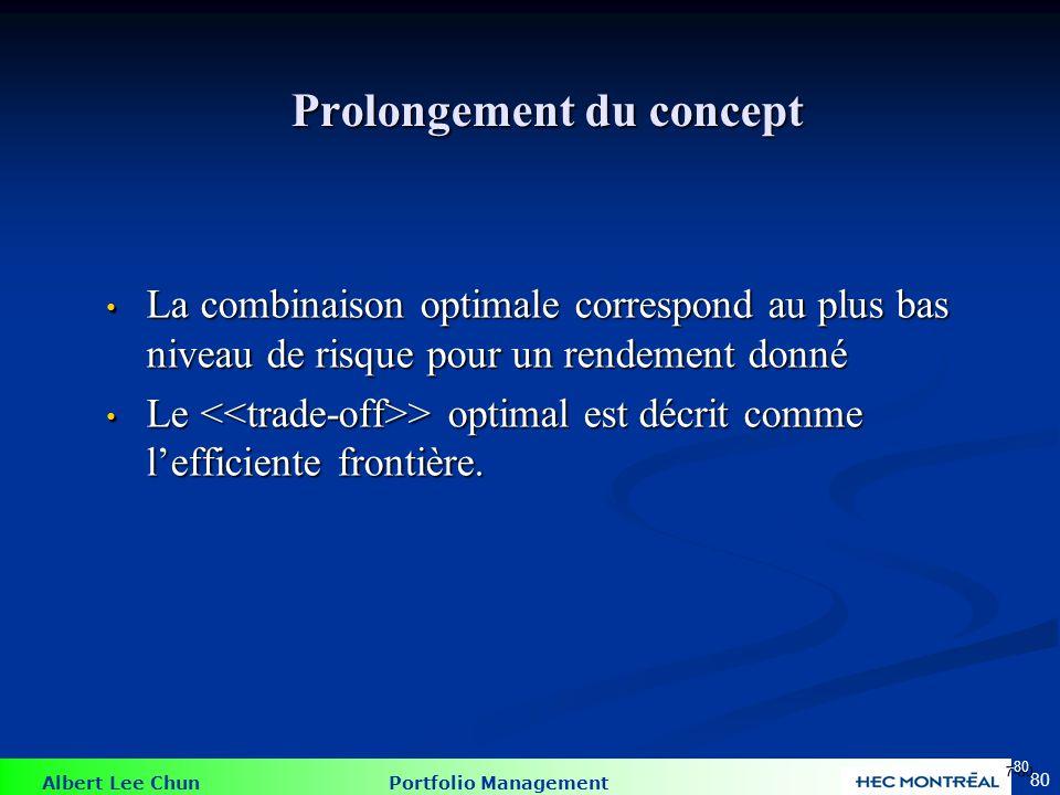 Albert Lee Chun Portfolio Management 80 La combinaison optimale correspond au plus bas niveau de risque pour un rendement donné La combinaison optimal