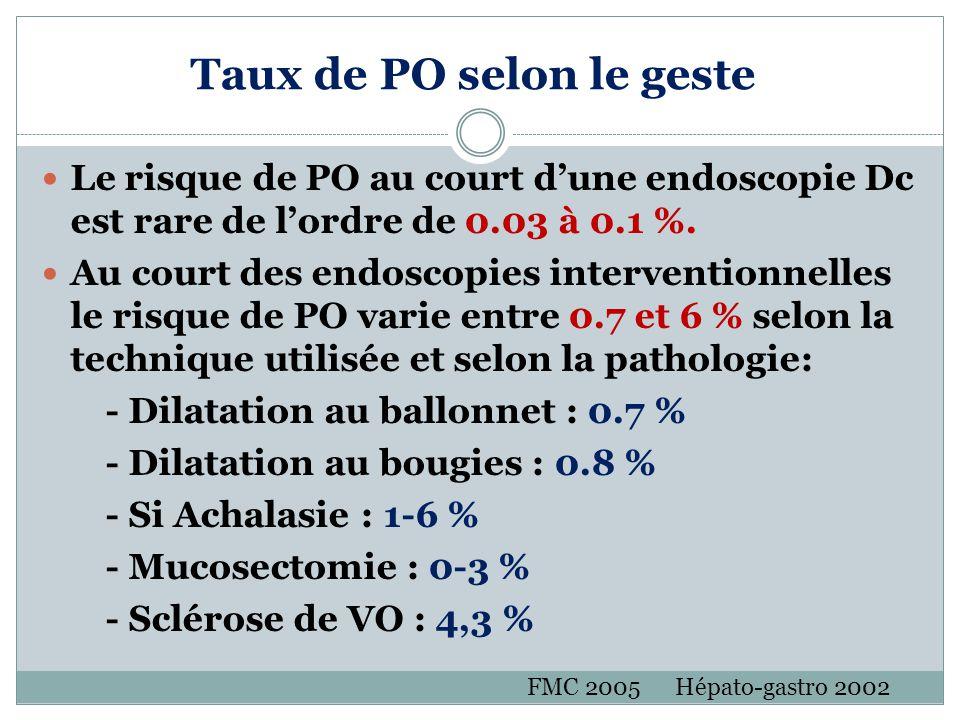 Taux de PO selon le geste Le risque de PO au court dune endoscopie Dc est rare de lordre de 0.03 à 0.1 %. Au court des endoscopies interventionnelles