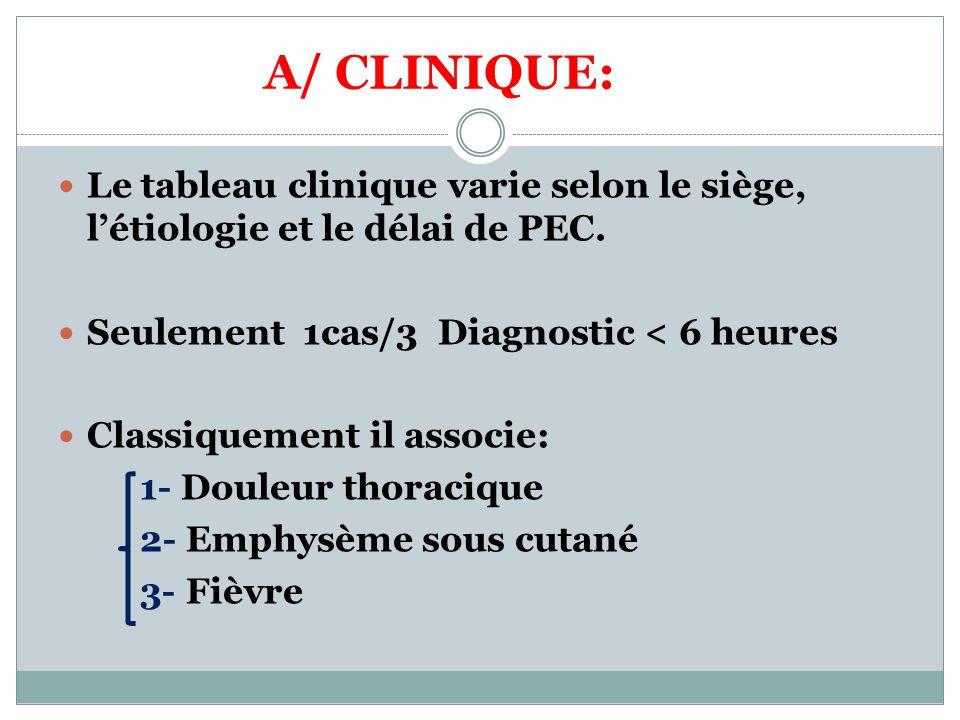 A/ CLINIQUE: Le tableau clinique varie selon le siège, létiologie et le délai de PEC.
