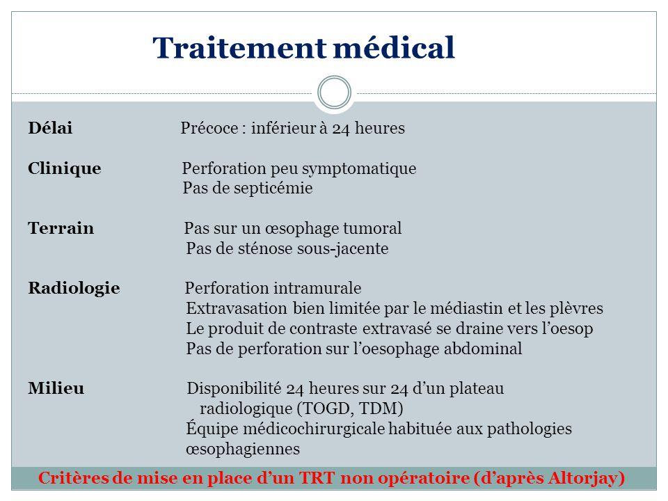 Délai Précoce : inférieur à 24 heures Clinique Perforation peu symptomatique Pas de septicémie Terrain Pas sur un œsophage tumoral Pas de sténose sous