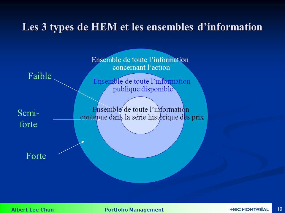 Albert Lee Chun Portfolio Management 10 Les 3 types de HEM et les ensembles dinformation Ensemble de toute linformation contenue dans la série histori