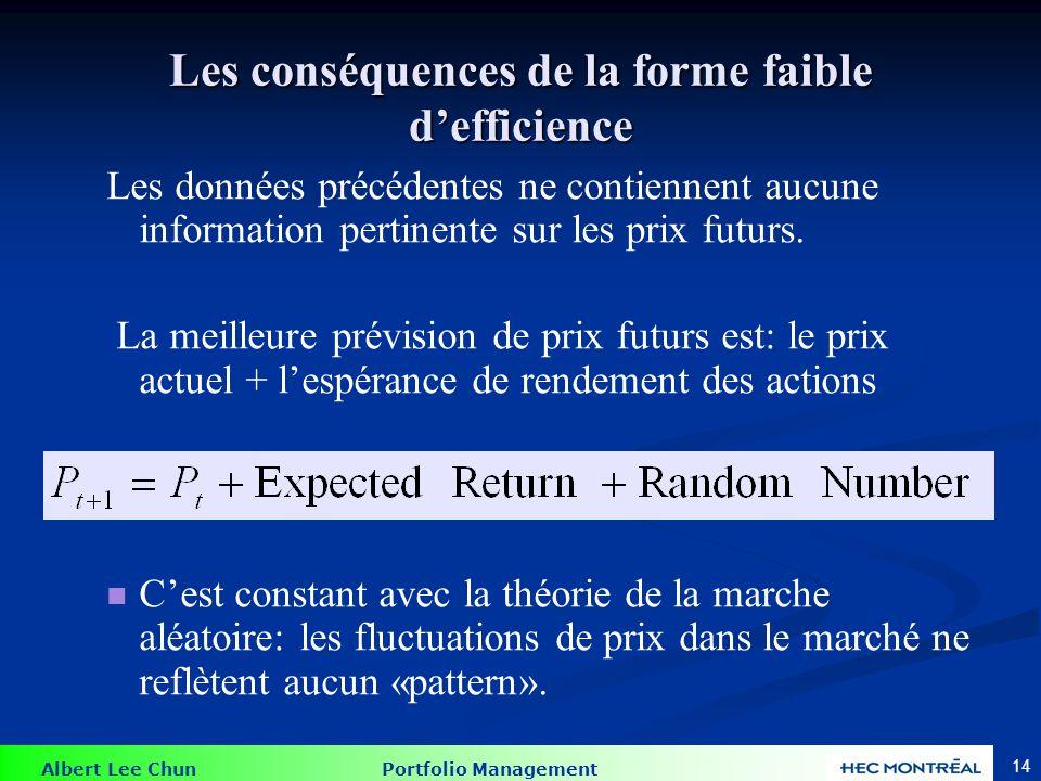 Albert Lee Chun Portfolio Management 14 Les données précédentes ne contiennent aucune information pertinente sur les prix futurs. La meilleure prévisi