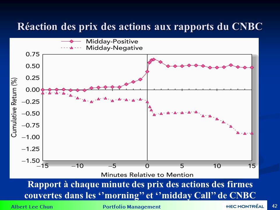 Albert Lee Chun Portfolio Management 42 Réaction des prix des actions aux rapports du CNBC Rapport à chaque minute des prix des actions des firmes cou