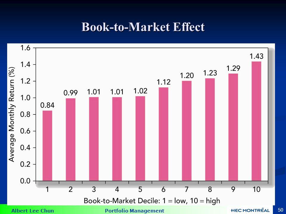 Albert Lee Chun Portfolio Management 50 Book-to-Market Effect