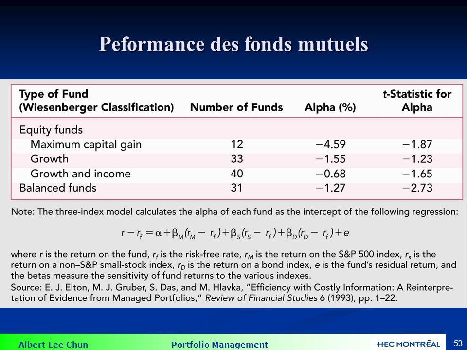 Albert Lee Chun Portfolio Management 53 Peformance des fonds mutuels