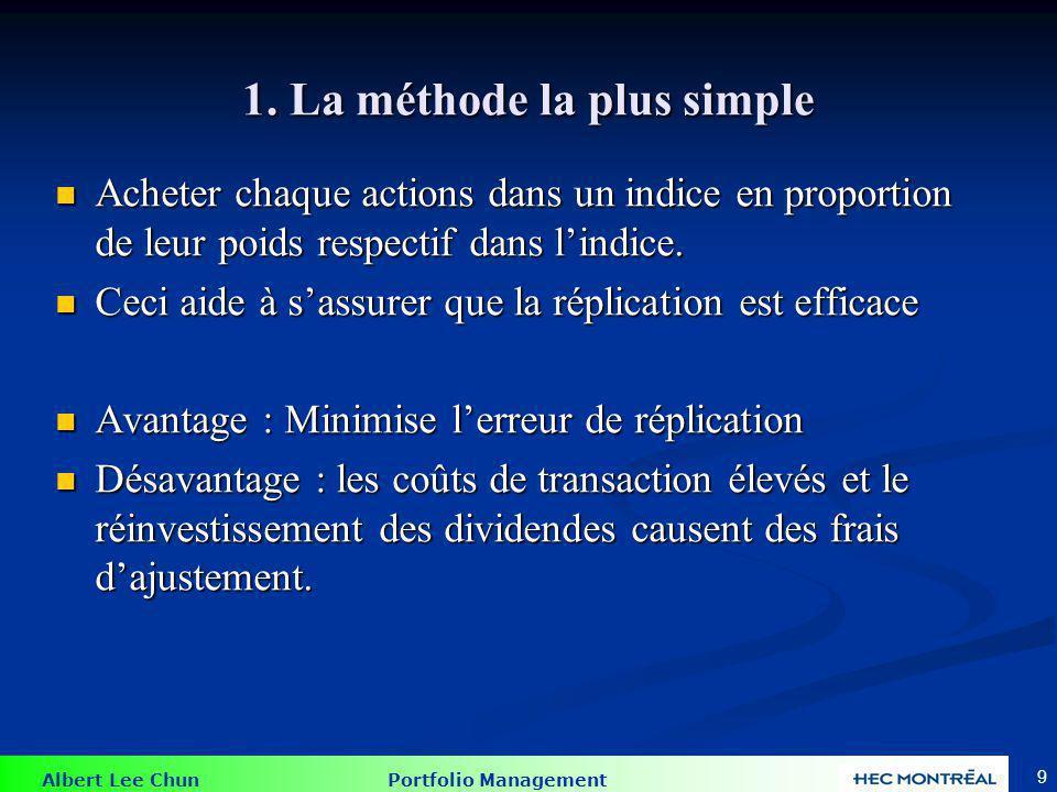 Albert Lee Chun Portfolio Management 9 1. La méthode la plus simple Acheter chaque actions dans un indice en proportion de leur poids respectif dans l