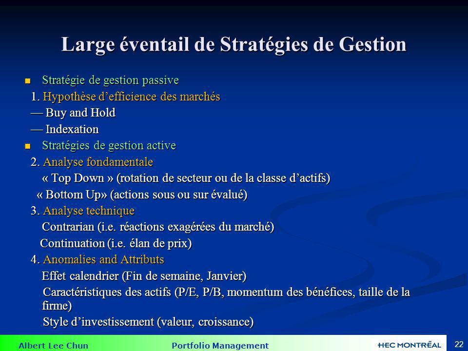 Albert Lee Chun Portfolio Management 22 Large éventail de Stratégies de Gestion Stratégie de gestion passive Stratégie de gestion passive 1. Hypothèse
