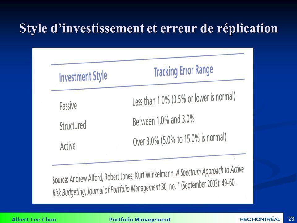 Albert Lee Chun Portfolio Management 23 Style dinvestissement et erreur de réplication