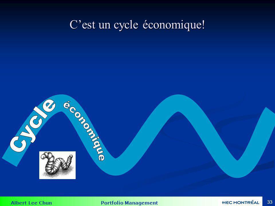 Albert Lee Chun Portfolio Management 33 Cest un cycle économique!