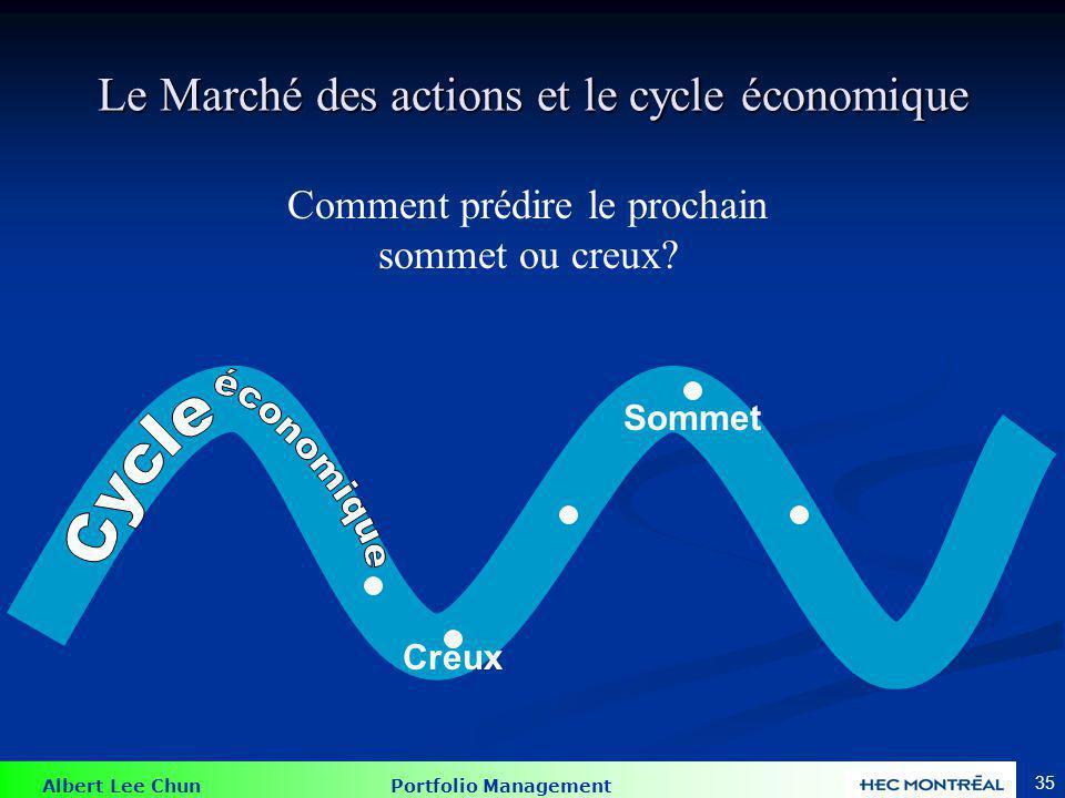 Albert Lee Chun Portfolio Management 35 Le Marché des actions et le cycle économique Creux Sommet Comment prédire le prochain sommet ou creux?