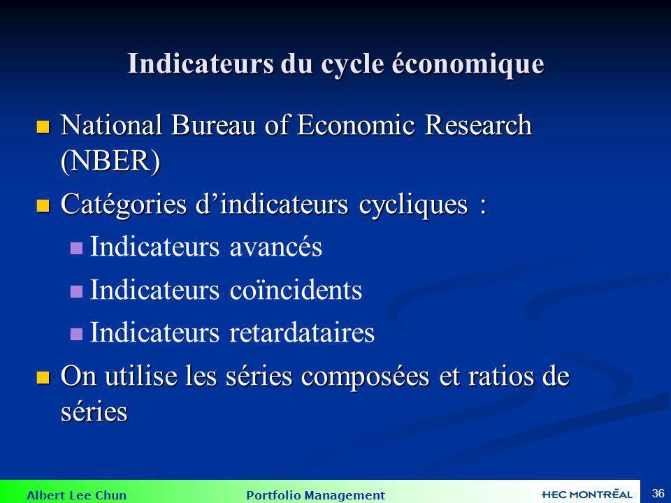 Albert Lee Chun Portfolio Management 36 Indicateurs du cycle économique National Bureau of Economic Research (NBER) National Bureau of Economic Resear