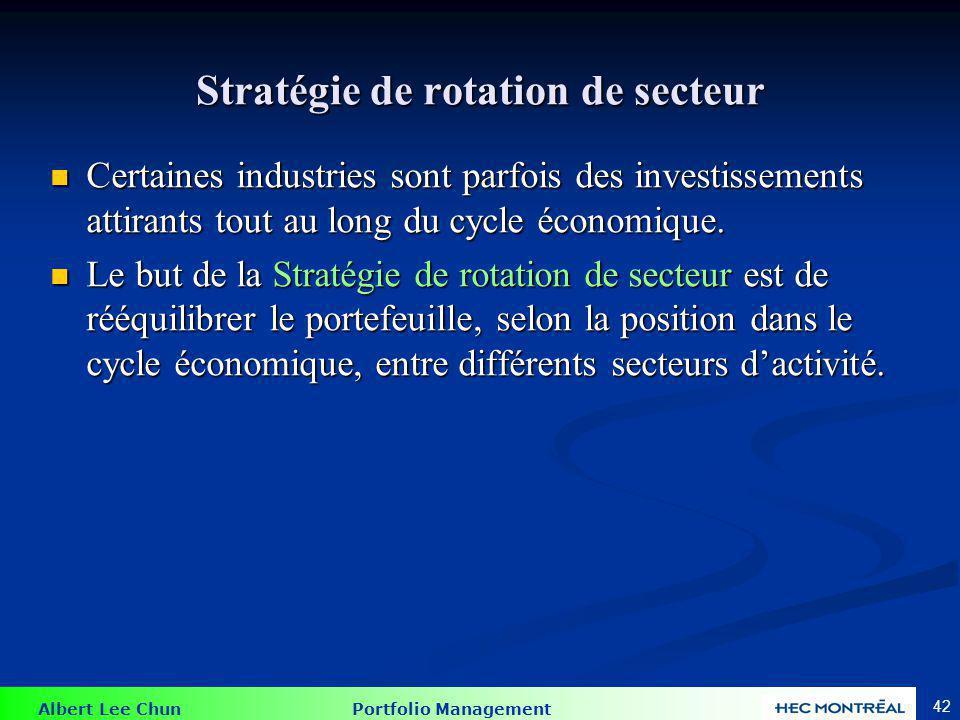 Albert Lee Chun Portfolio Management 42 Stratégie de rotation de secteur Certaines industries sont parfois des investissements attirants tout au long