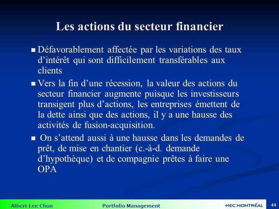 Albert Lee Chun Portfolio Management 44 Les actions du secteur financier Défavorablement affectée par les variations des taux dintérêt qui sont diffic