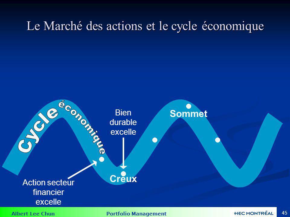 Albert Lee Chun Portfolio Management 45 Le Marché des actions et le cycle économique Action secteur financier excelle Creux Sommet Bien durable excell
