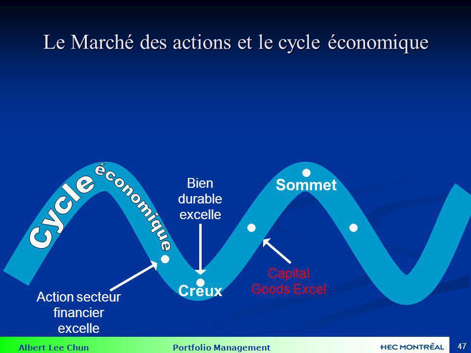 Albert Lee Chun Portfolio Management 47 Le Marché des actions et le cycle économique Action secteur financier excelle Creux Sommet Bien durable excell