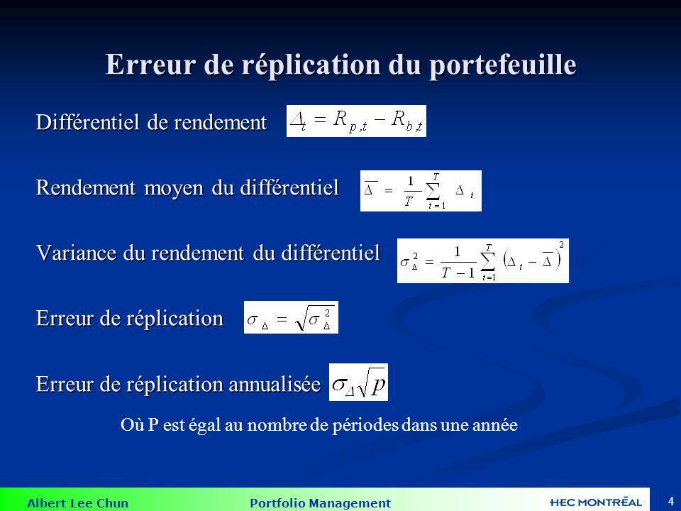 Albert Lee Chun Portfolio Management 4 Erreur de réplication du portefeuille Différentiel de rendement Rendement moyen du différentiel Variance du ren