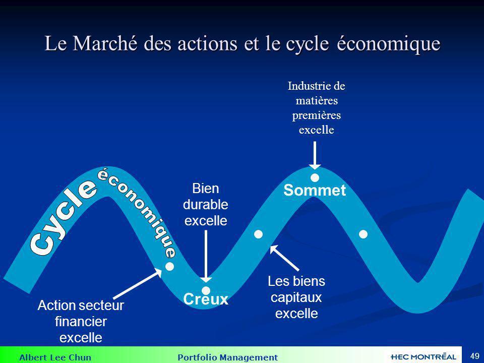 Albert Lee Chun Portfolio Management 49 Le Marché des actions et le cycle économique Action secteur financier excelle Creux Sommet Bien durable excell