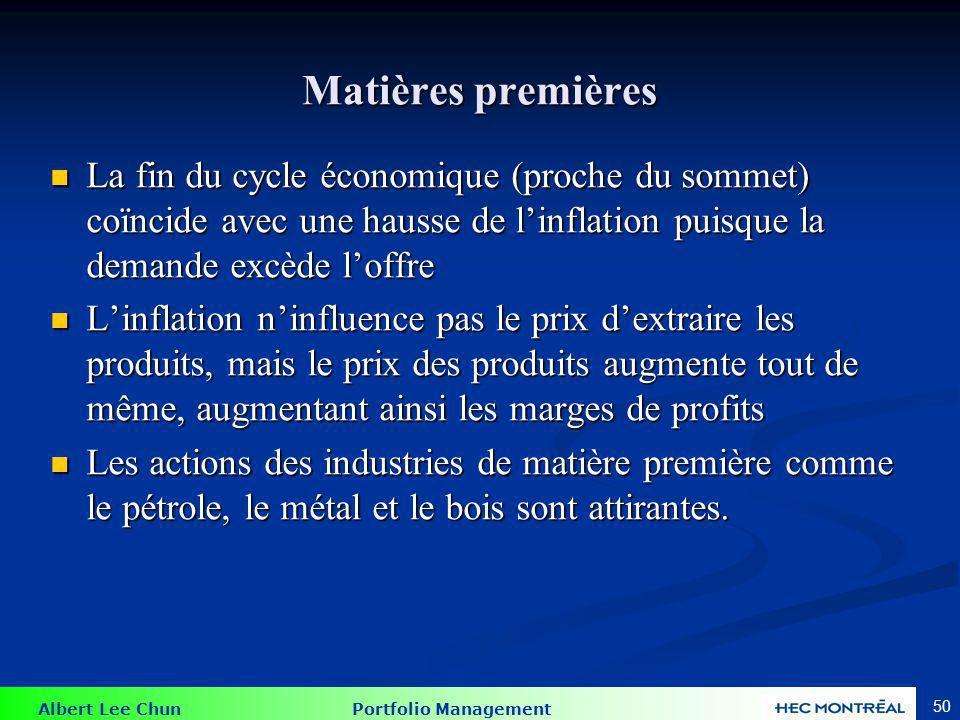 Albert Lee Chun Portfolio Management 50 Matières premières La fin du cycle économique (proche du sommet) coïncide avec une hausse de linflation puisqu