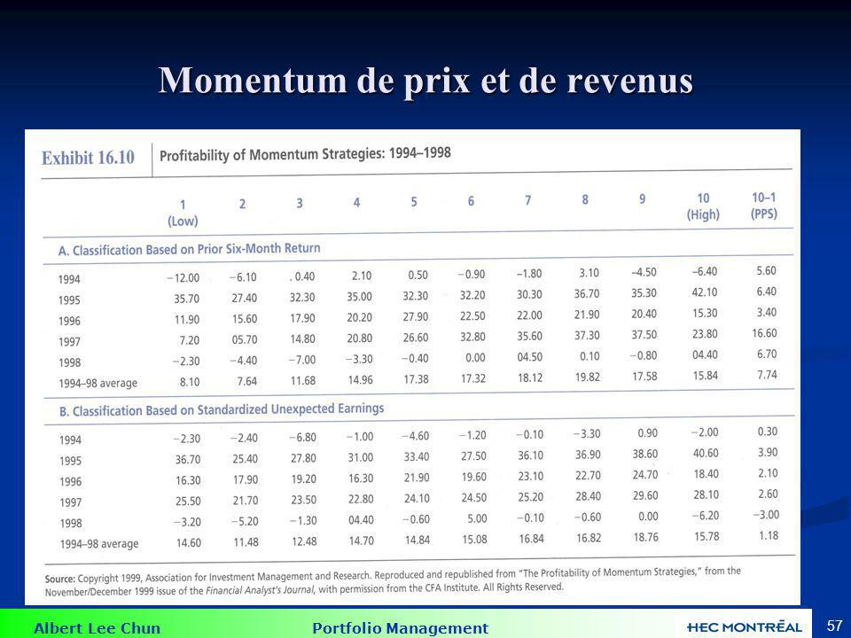 Albert Lee Chun Portfolio Management 57 Momentum de prix et de revenus