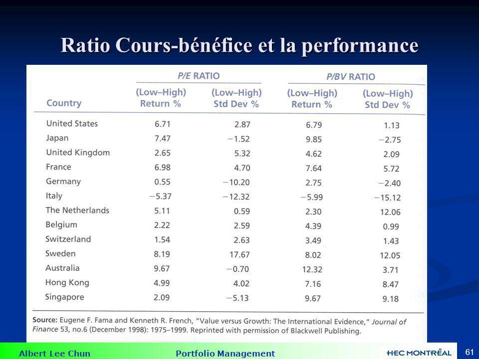Albert Lee Chun Portfolio Management 61 Ratio Cours-bénéfice et la performance