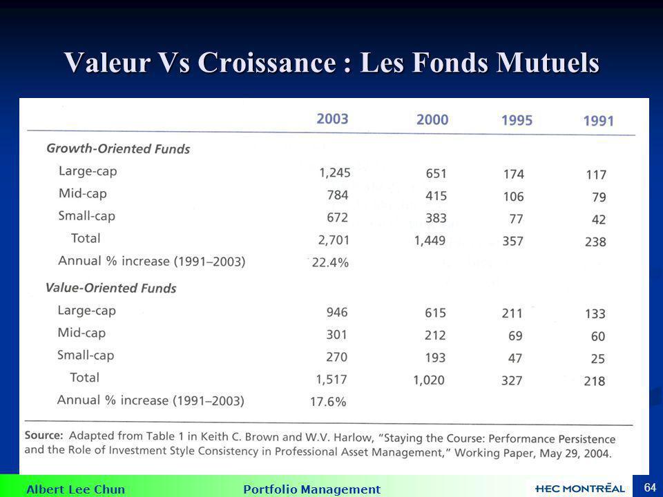 Albert Lee Chun Portfolio Management 64 Valeur Vs Croissance : Les Fonds Mutuels