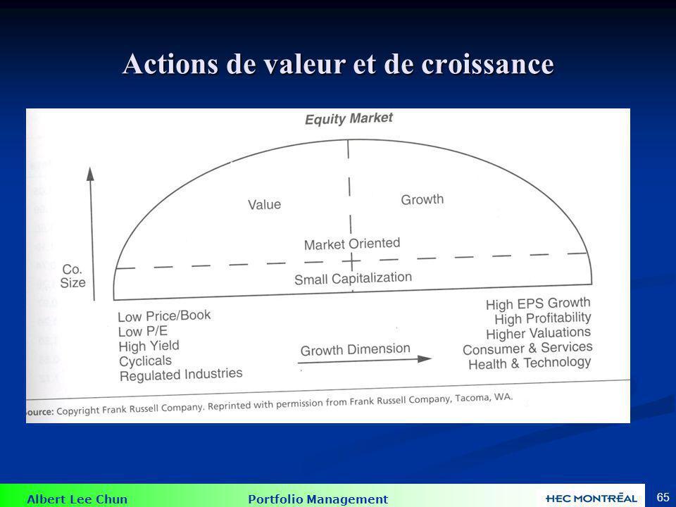 Albert Lee Chun Portfolio Management 65 Actions de valeur et de croissance